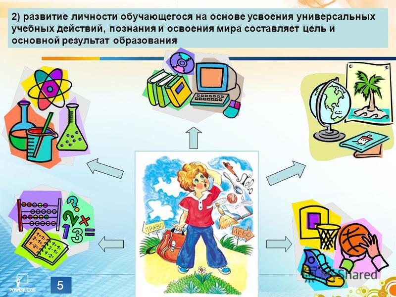5 2) развитие личности обучающегося на основе усвоения универсальных учебных действий, познания и освоения мира составляет цель и основной результат образования