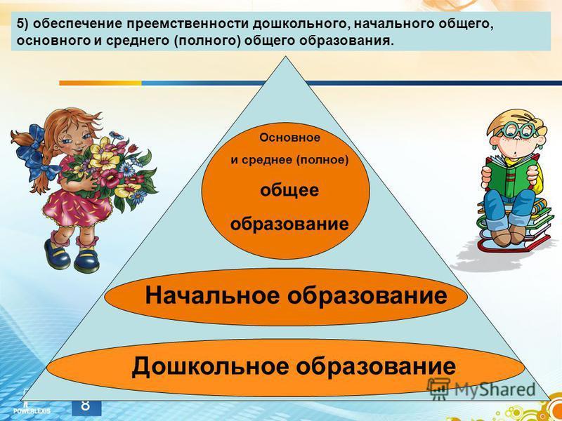 8 5) обеспечение преемственности дошкольного, начального общего, основного и среднего (полного) общего образования. Дошкольное образование Начальное образование Основное и среднее (полное) общее образование