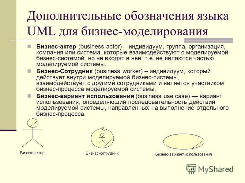 14 Дополнительные обозначения языка UML для бизнес-моделирования Бизнес-актер (business actor) – индивидуум, группа, организация, компания или система, которые взаимодействуют с моделируемой бизнес-системой, но не входят в нее, т.е. не являются часть
