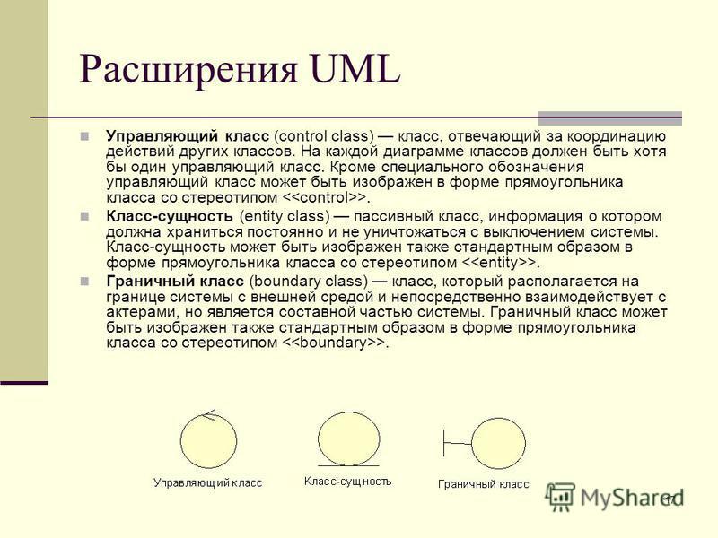 17 Расширения UML Управляющий класс (control class) класс, отвечающий за координацию действий других классов. На каждой диаграмме классов должен быть хотя бы один управляющий класс. Кроме специального обозначения управляющий класс может быть изображе