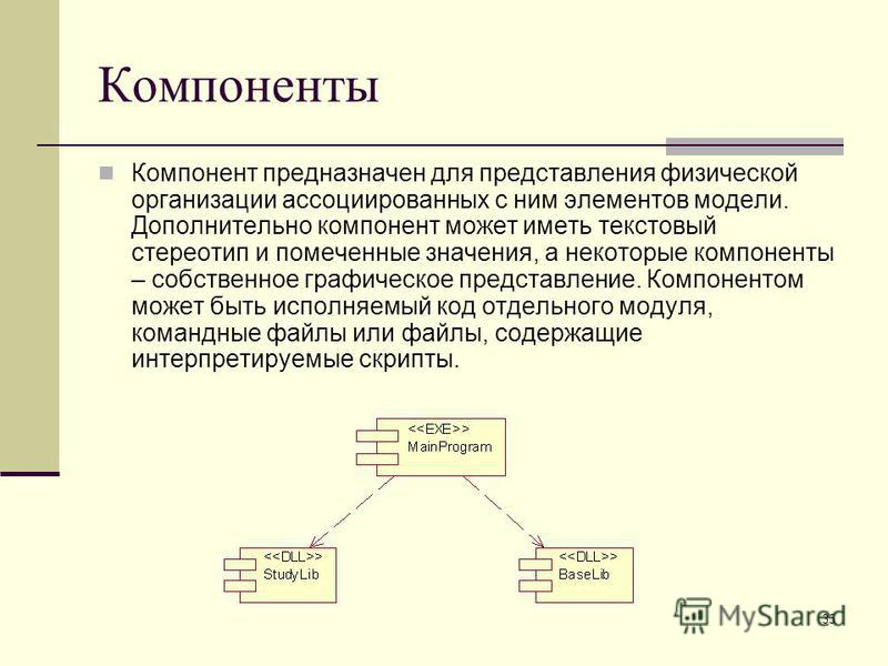 35 Компоненты Компонент предназначен для представления физической организации ассоциированных с ним элементов модели. Дополнительно компонент может иметь текстовый стереотип и помеченные значения, а некоторые компоненты – собственное графическое пред