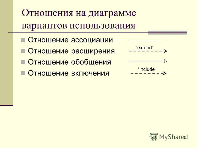 9 Отношения на диаграмме вариантов использования Отношение ассоциации Отношение расширения Отношение обобщения Отношение включения extend include