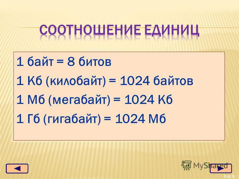 4 из 9 1 байт = 8 битов 1 Кб (килобайт) = 1024 байтов 1 Мб (мегабайт) = 1024 Кб 1 Гб (гигабайт) = 1024 Мб 1 байт = 8 битов 1 Кб (килобайт) = 1024 байтов 1 Мб (мегабайт) = 1024 Кб 1 Гб (гигабайт) = 1024 Мб