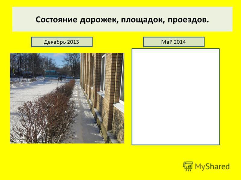 Состояние дорожек, площадок, проездов. Декабрь 2013Май 2014