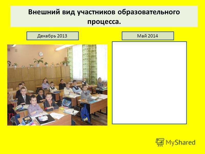 Внешний вид участников образовательного процесса. Декабрь 2013Май 2014