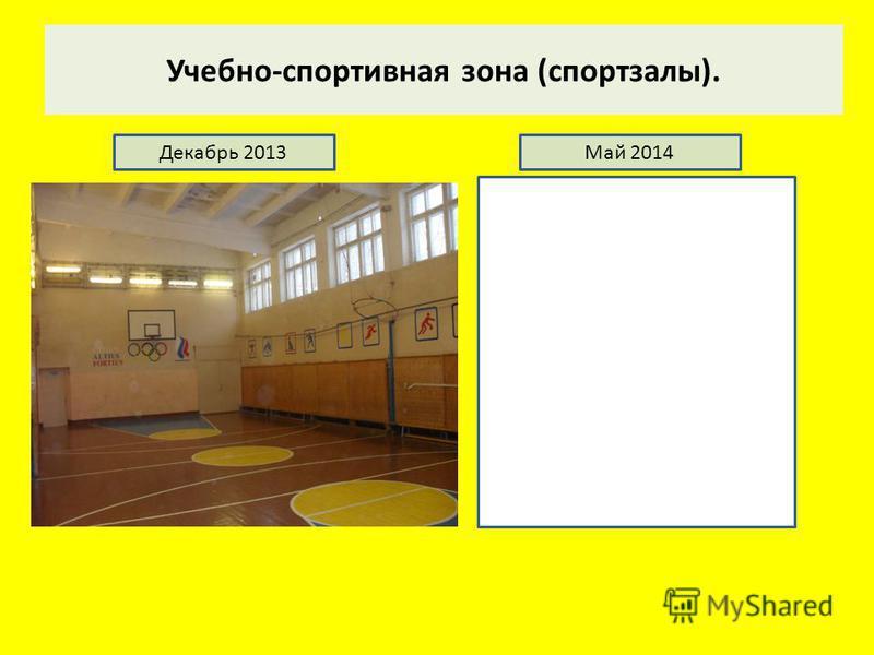 Учебно-спортивная зона (спортзалы). Декабрь 2013Май 2014