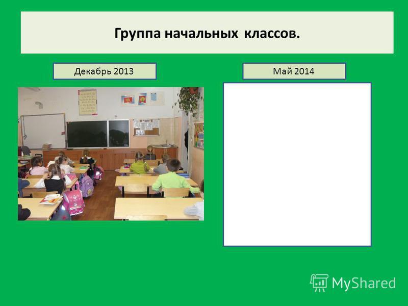 Группа начальных классов. Декабрь 2013Май 2014