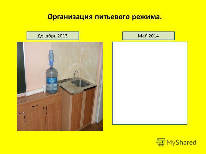 Организация питьевого режима. Декабрь 2013Май 2014
