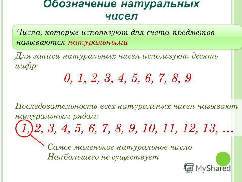 Обозначение натуральных чисел Числа, которые используют для счета предметов называются натуральными Для записи натуральных чисел используют десять цифр: 0, 1, 2, 3, 4, 5, 6, 7, 8, 9 Последовательность всех натуральных чисел называют натуральным рядом