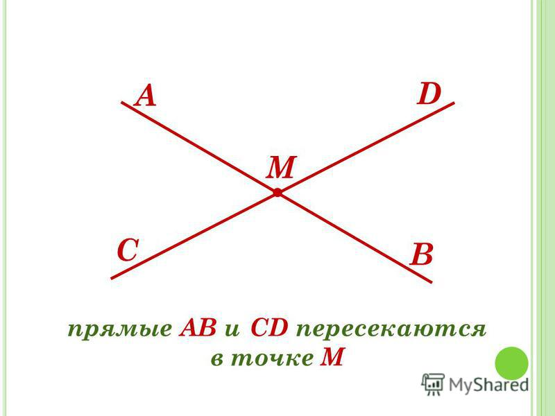 А В С D M прямые АВ и CD пересекаются в точке М