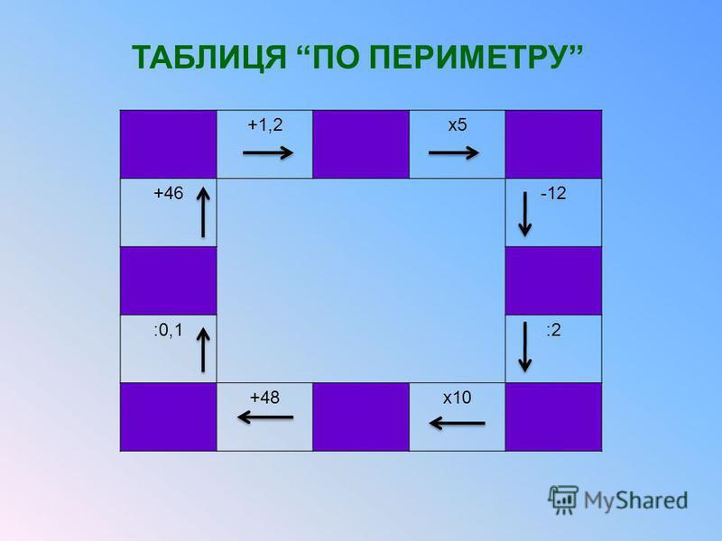 ТАБЛИЦЯ ПО ПЕРИМЕТРУ +1,2х5 +46-12 :0,1:2 +48х10
