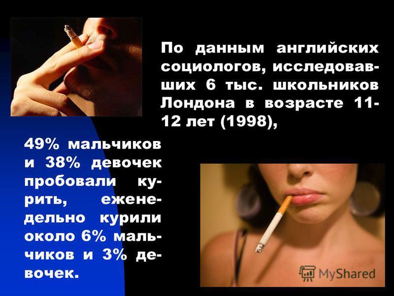 8 По данным английских социологов, исследовав- шик 6 тыс. школьников Лондона в возрасте 11- 12 лет (1998), 49% мальчиков и 38% девочек пробовали курить, еженедельно курили около 6% мальчиков и 3% девочек.