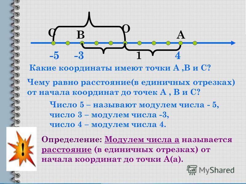 О 1 АВ Какие координаты имеют точки А,В и С? 4-3 Чему равно расстояние(в единичных отрезках) от начала координат до точек А, В и С? С -5 Число 5 – называют модулем числа - 5, число 3 – модулем числа -3, число 4 – модулем числа 4. Определение: Модулем