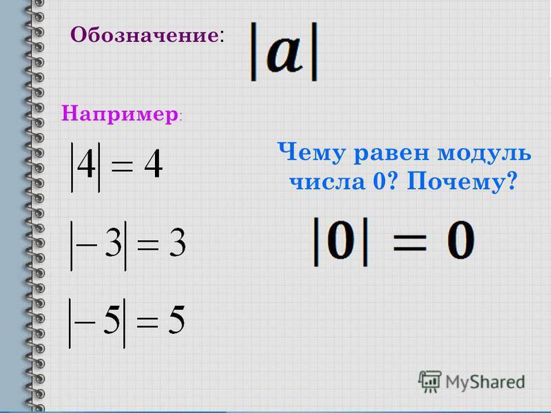 Обозначение : Например : Чему равен модуль числа 0? Почему?