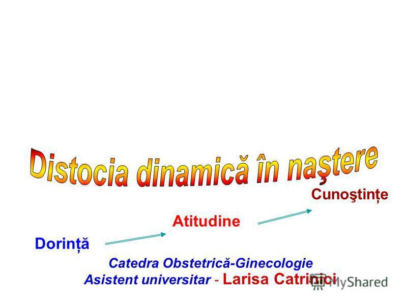Cunoştinţe Atitudine Dorinţă Catedra Obstetrică-Ginecologie Asistent universitar - Larisa Catrinici