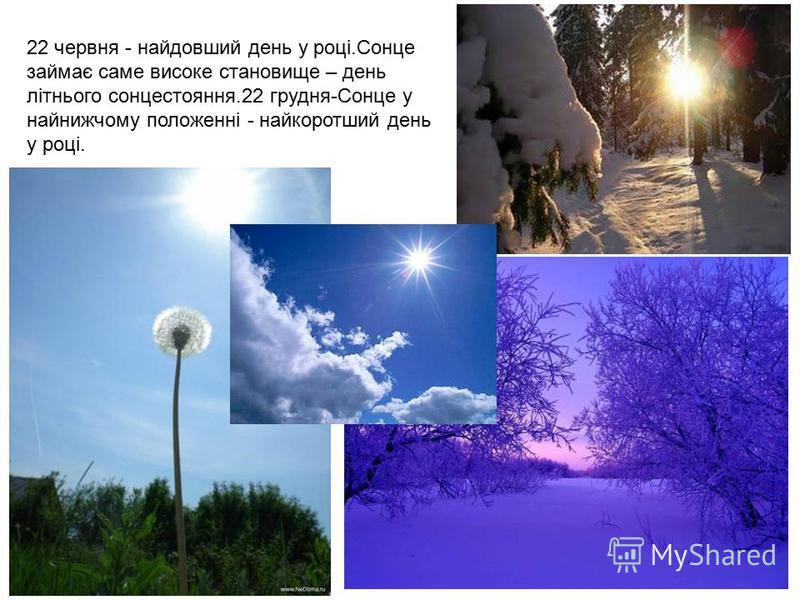 Цимбалюк М.В. 22 червня - найдовший день у році.Сонце займає саме високе становище – день літнього сонцестояння.22 грудня-Сонце у найнижчому положенні - найкоротший день у році.