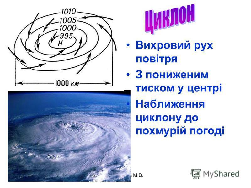 Цимбалюк М.В. Вихровий рух повітря З пониженим тиском у центрі Наближення циклону до похмурій погоді