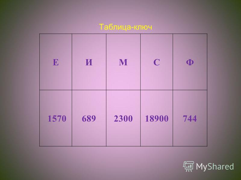 ЕИМСФ 1570689230018900744 Таблица-ключ