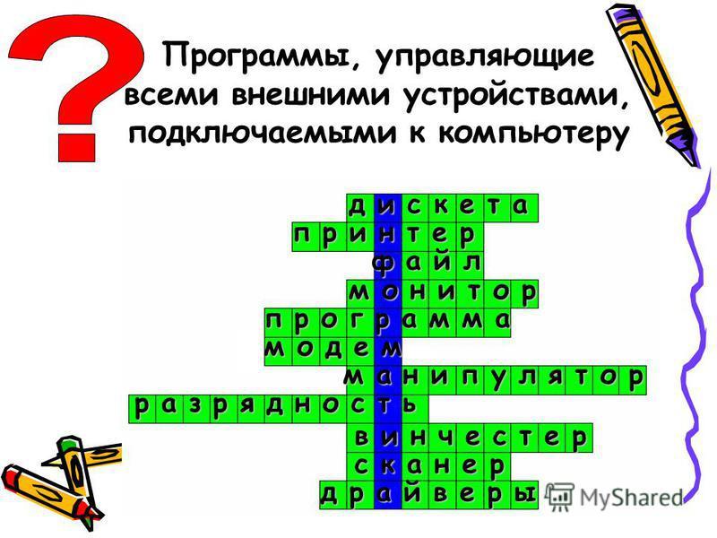 д и с к е т а п р и н т е р файл м о н и т о р п р о г р а м м а м а н и п у л я т о р в и н ч е с т е р с к а н е р драйверы разрядность Программы, управляющие всеми внешними устройствами, подключаемыми к компьютеру м о д е м