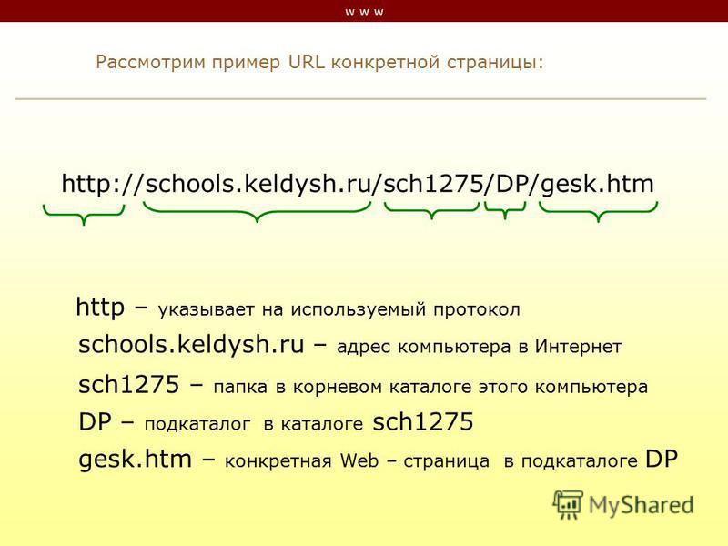 w w w http://schools.keldysh.ru/sch1275/DP/gesk.htm Рассмотрим пример URL конкретной страницы: http – указывает на используемый протокол schools.keldysh.ru – адрес компьютера в Интернет sch1275 – папка в корневом каталоге этого компьютера DP – подкат