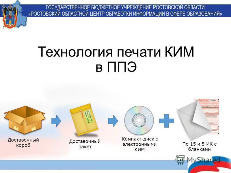 Технология печати КИМ в ППЭ Доставочный короб Доставочный пакет Компакт-диск с электронными КИМ По 15 и 5 ИК с бланками