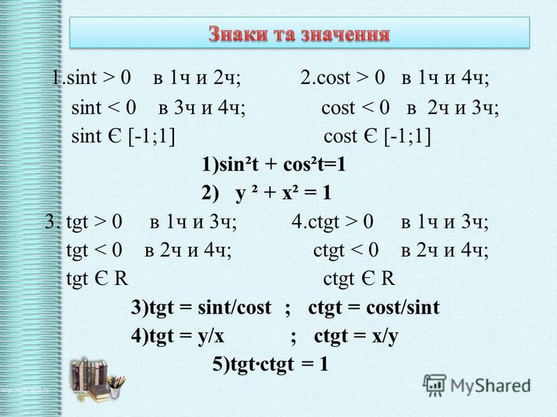 1.sint > 0 в 1ч и 2ч; 2.cost > 0 в 1ч и 4ч; sint < 0 в 3ч и 4ч; cost < 0 в 2ч и 3ч; sint Є [-1;1] cost Є [-1;1] 1)sin²t + cos²t=1 2) y ² + x² = 1 3. tgt > 0 в 1ч и 3ч; 4.сtgt > 0 в 1ч и 3ч; tgt < 0 в 2ч и 4ч; сtgt < 0 в 2ч и 4ч; tgt Є R ctgt Є R 3)tg