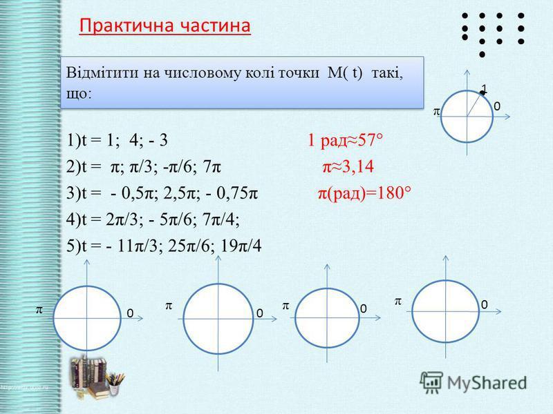 Відмітити на числовому колі точки М( t) такі, що: 1)t = 1; 4; - 3 1 рад57° 2)t = π; π/3; -π/6; 7π π3,14 3)t = - 0,5π; 2,5π; - 0,75π π(рад)=180° 4)t = 2π/3; - 5π/6; 7π/4; 5)t = - 11π/3; 25π/6; 19π/4 Практична частина 1 π π π π π 0 00 0 0