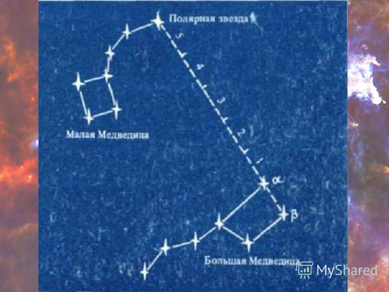 К какому созвездию принадлежит Полярная звезда? А. Большая медведица Б. Малая медведица В. Кассиопея