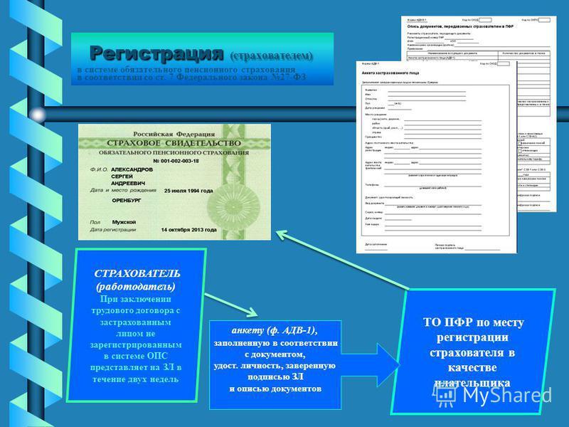 Регистрация (страхователем) Регистрация (страхователем) в системе обязательного пенсионного страхования в соответствии со ст. 7 Федерального закона 27-ФЗ ТО ПФР по месту регистрации страхователя в качестве плательщика анкету (ф. АДВ-1), заполненную в