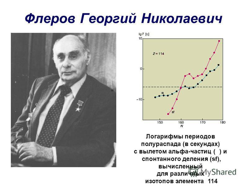 Флеров Георгий Николаевич Логарифмы периодов полураспада (в секундах) с вылетом альфа-частиц ( ) и спонтанного деления (sf), вычисленный для различных изотопов элемента 114