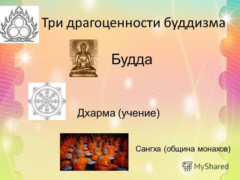 Три драгоценности буддизма Будда Дхарма (учение) Сангха (община монахов)