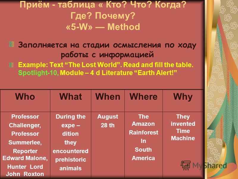 Приём - таблица « Кто? Что? Когда? Где? Почему? «5-W» Method Заполняется на стадии осмысления по ходу работы с информацией Example: Text The Lost World. Read and fill the table. Spotlight-10, Module – 4 d Literature Earth Alert! WhoWhatWhenWhereWhy P