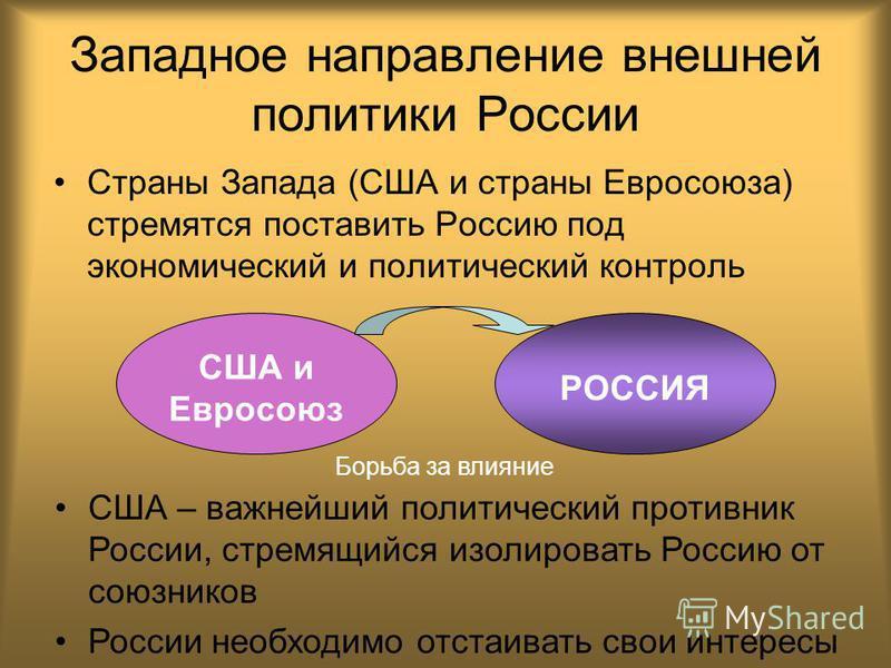 Западное направление внешней политики России Страны Запада (США и страны Евросоюза) стремятся поставить Россию под экономический и политический контроль США – важнейший политический противник России, стремящийся изолировать Россию от союзников России
