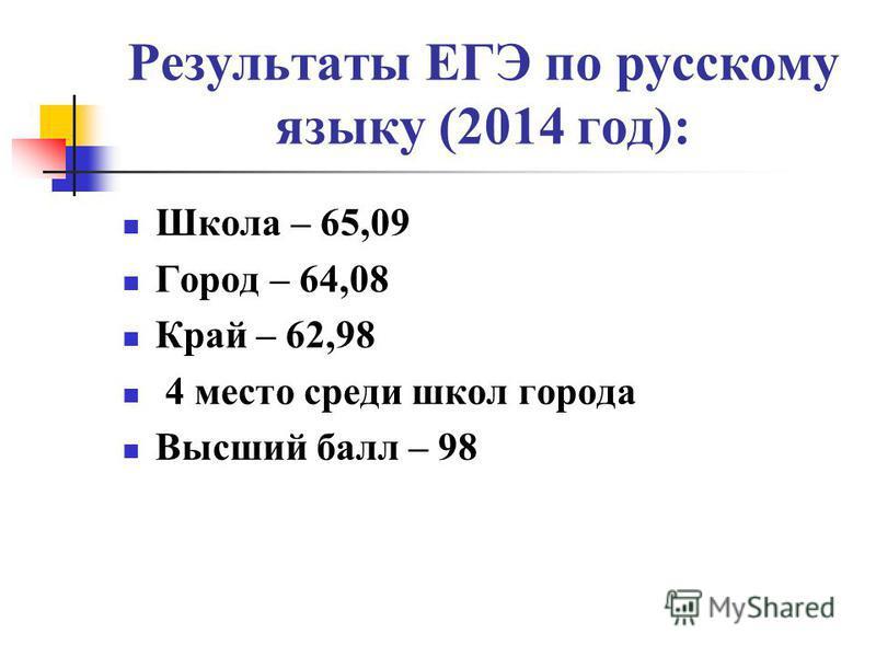 Результаты ЕГЭ по русскому языку (2014 год): Школа – 65,09 Город – 64,08 Край – 62,98 4 место среди школ города Высший балл – 98