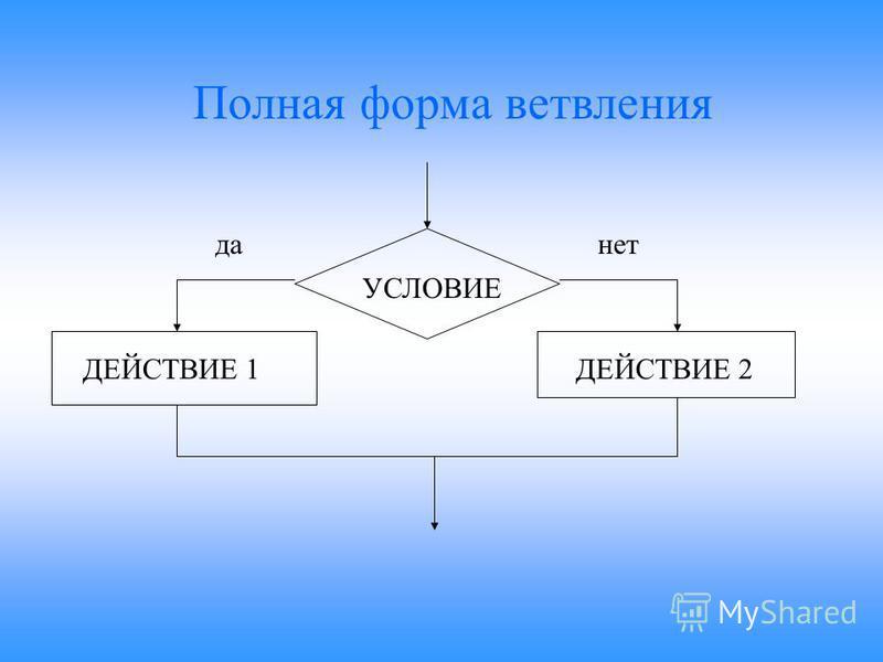 Полная форма ветвления УСЛОВИЕ ДЕЙСТВИЕ 1ДЕЙСТВИЕ 2 да-нет