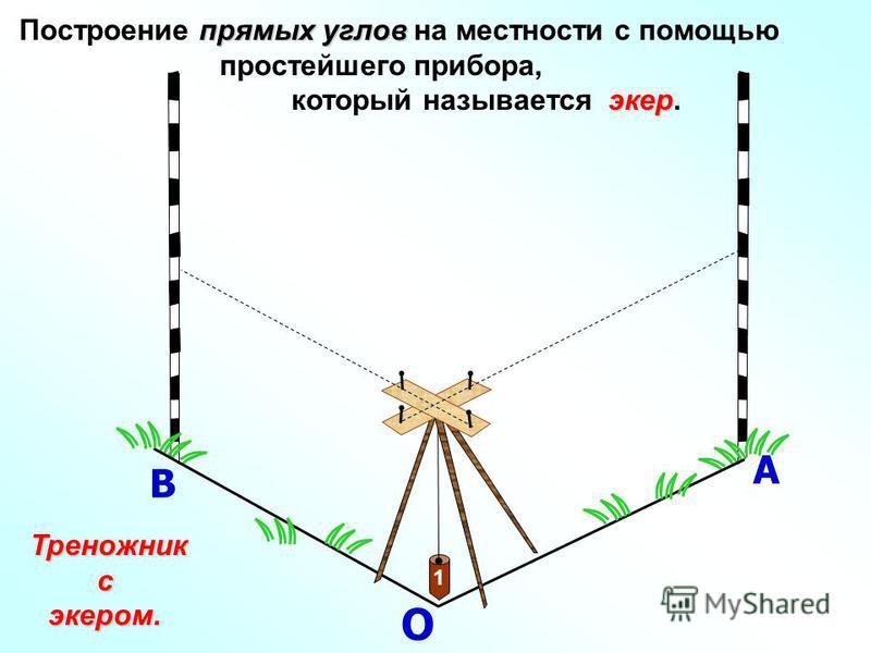 О 1 А В прямых углов Построение прямых углов на местности с помощью простейшего прибора, экер который называется экер. Треножник Треножниксэкером.