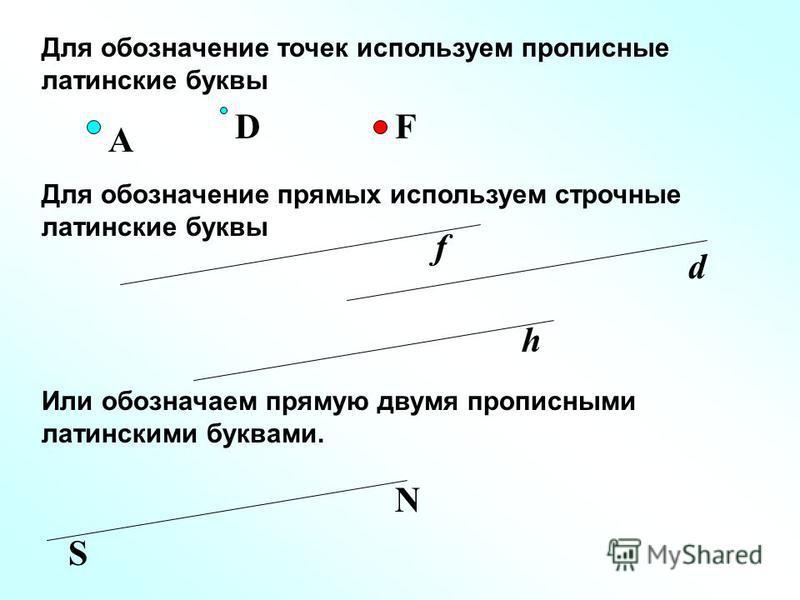 Для обозначение точек используем прописные латинские буквы A DF Для обозначение прямых используем строчные латинские буквы f d h Или обозначаем прямую двумя прописными латинскими буквами. S N