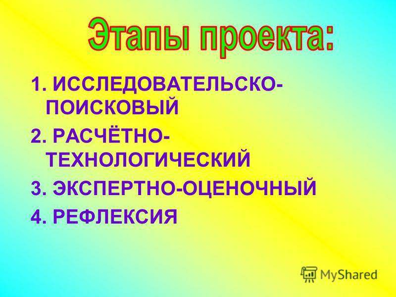 1. ИССЛЕДОВАТЕЛЬСКО- ПОИСКОВЫЙ 2. РАСЧЁТНО- ТЕХНОЛОГИЧЕСКИЙ 3. ЭКСПЕРТНО-ОЦЕНОЧНЫЙ 4. РЕФЛЕКСИЯ