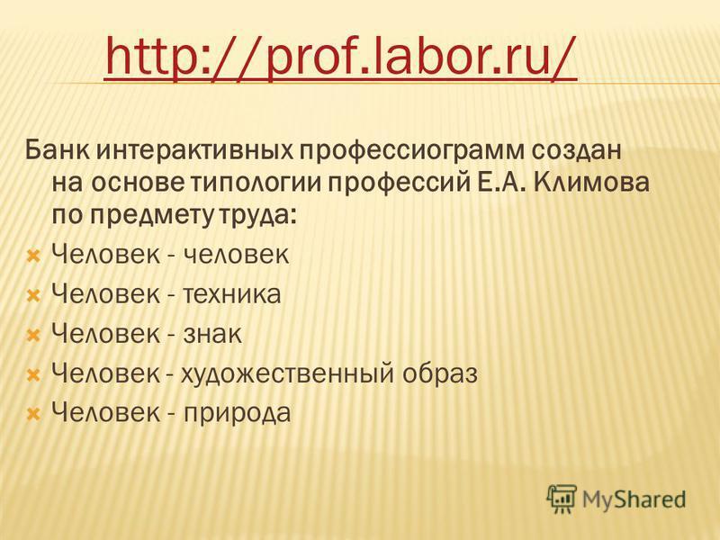 http://prof.labor.ru/ Банк интерактивных профессиограмм создан на основе типологии профессий Е.А. Климова по предмету труда: Человек - человек Человек - техника Человек - знак Человек - художественный образ Человек - природа