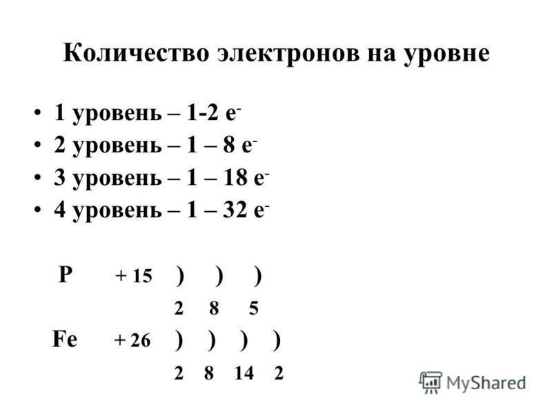Количество электронов на уровне 1 уровень – 1-2 е - 2 уровень – 1 – 8 е - 3 уровень – 1 – 18 е - 4 уровень – 1 – 32 е - Р + 15 ) ) ) 2 8 5 Fe + 26 ) ) ) ) 2 8 14 2