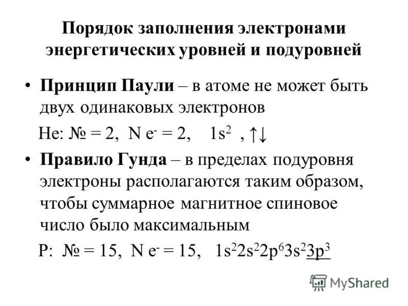 Порядок заполнения электронами энергетических уровней и подуровней Принцип Паули – в атоме не может быть двух одинаковых электронов Не: = 2, N е - = 2, 1s 2, Правило Гунда – в пределах подуровня электроны располагаются таким образом, чтобы суммарное