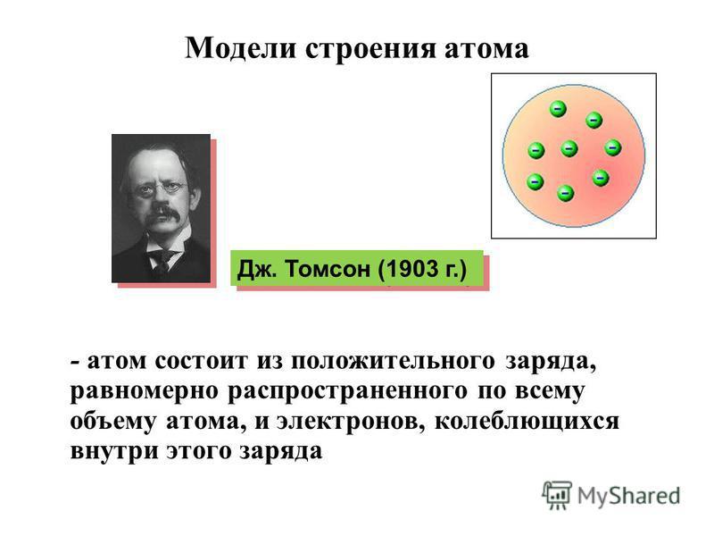 Модели строения атома - атом состоит из положительного заряда, равномерно распространенного по всему объему атома, и электронов, колеблющихся внутри этого заряда Дж. Томсон (1903 г.)