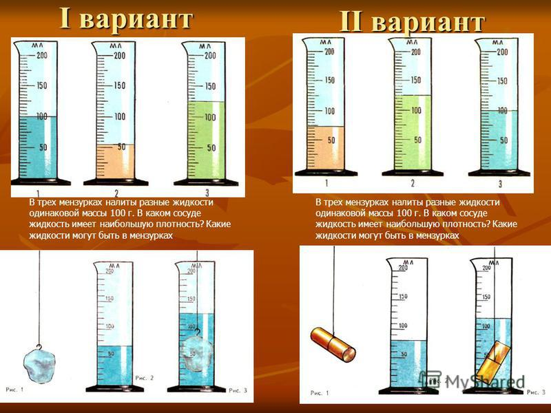 I вариант II вариант В трех мензурках налиты разные жидкости одинаковой массы 100 г. В каком сосуде жидкость имеет наибольшую плотность? Какие жидкости могут быть в мензурках