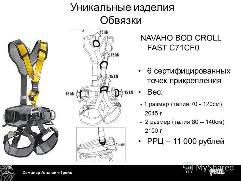 NAVAHO BOD CROLL FAST C71CF0 6 сертифицированных точек прикрепления Вес: - 1 размер (талия 70 - 120 см) 2045 г - 2 размер (талия 80 – 140 см) 2150 г РРЦ – 11 000 рублей Уникальные изделия Обвязки