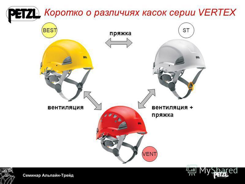 Коротко о различиях касок серии VERTEX пряжка вентиляция + пряжка вентиляция BESTST VENT