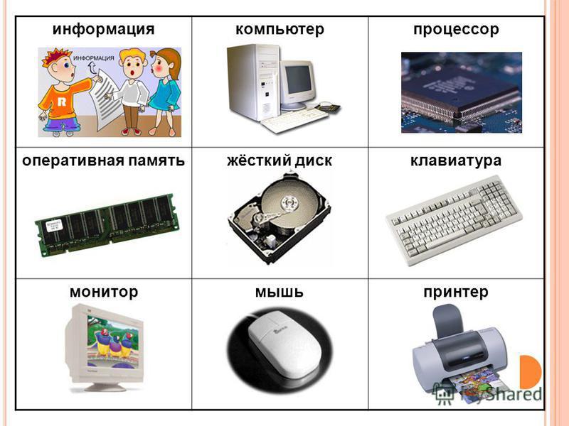 информация компьютер процессор оперативная память жёсткий диск клавиатура монитор мышь принтер