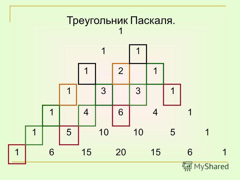 1 11 121 1331 14641 1510 51 1615201561 Треугольник Паскаля.