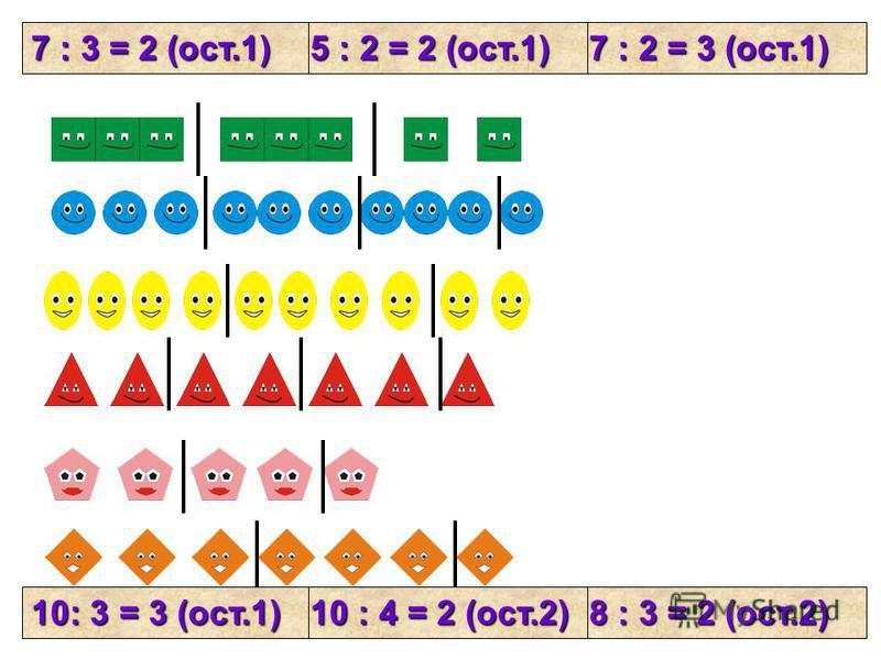 Найди соответствие рисунка и записи 1 2 3 4 8 : 3 = 2 (ост.2) 10 : 4 = 2 (ост.2) 10: 3 = 3 (ост.1) 7 : 2 = 3 (ост.1) 5 : 2 = 2 (ост.1) 7 : 3 = 2 (ост.1)