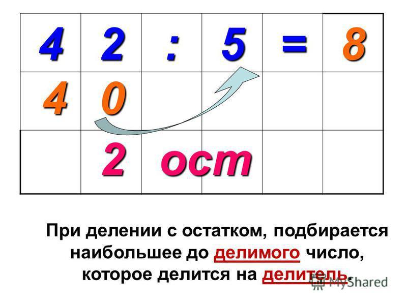 42:5= 2 04 При делении с остатком, подбирается наибольшее до делимого число, которое делится на делитель. 8 ост