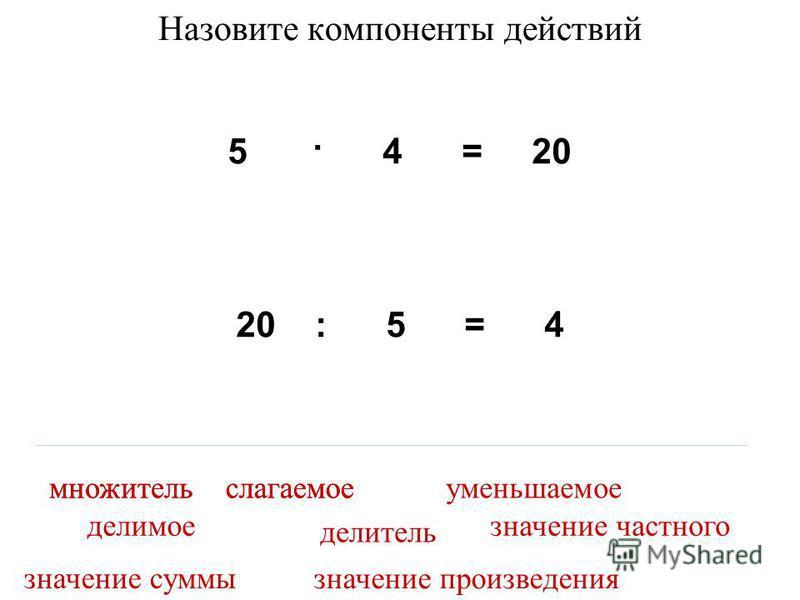 Назовите компоненты действий 5 · 4 = 20 20 : 5 = 4 множитель значение суммы делимое значение частного значение произведения делитель слагаемое уменьшаемое